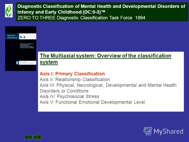 Diagnostic Classification of Mental Health and Developmental Disorders of Infancy and Early Childhood (DC:0-3) ZERO TO THREE Diagnostic Classification Task Force 1994 The Multiaxial system: Overview of the classification system Axis I: Primary Classi