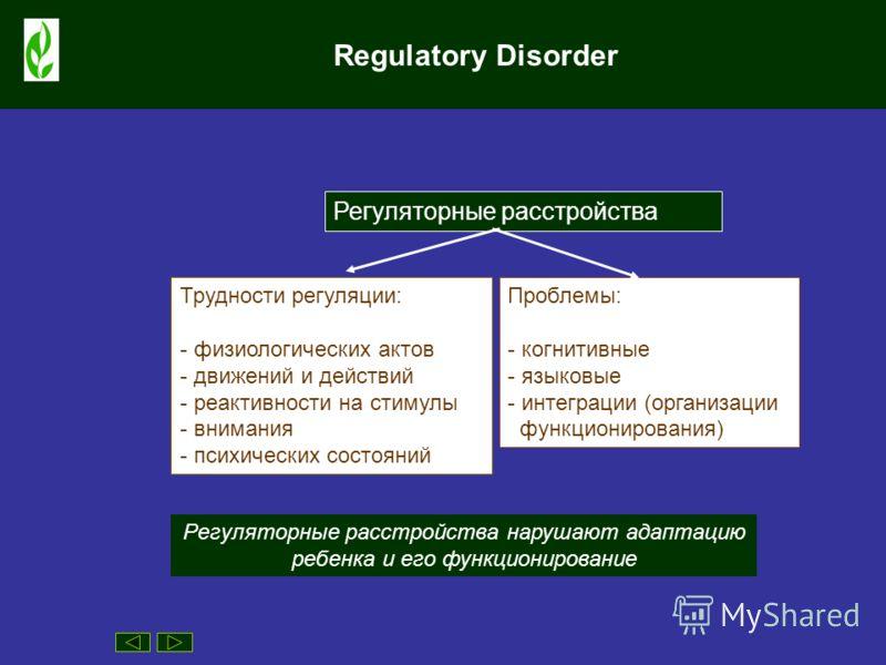 Regulatory Disorder Регуляторные расстройства Трудности регуляции: - физиологических актов - движений и действий - реактивности на стимулы - внимания - психических состояний Проблемы: - когнитивные - языковые - интеграции (организации функционировани