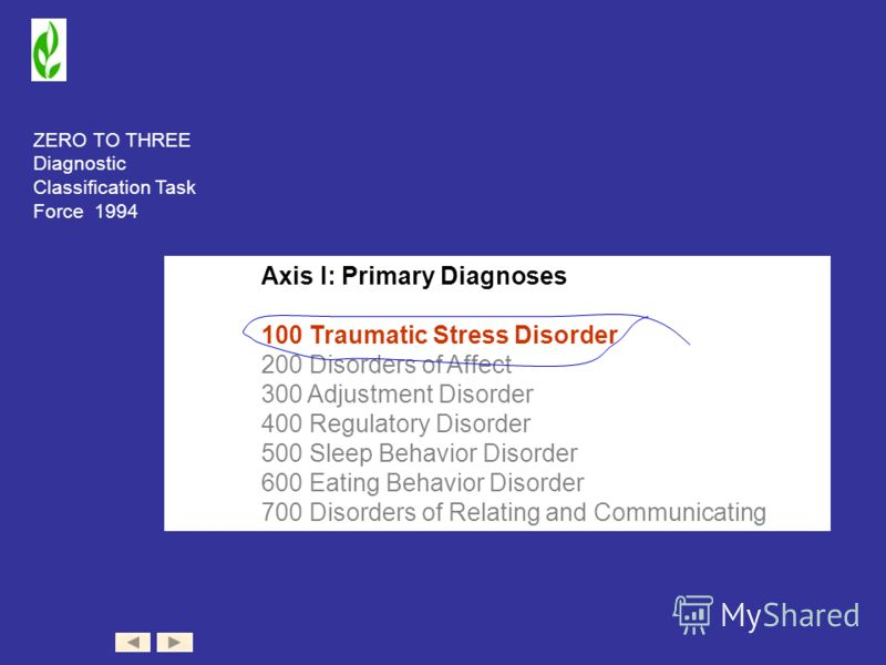 ZERO TO THREE Diagnostic Classification Task Force 1994 Axis I: Primary Diagnoses 100 Traumatic Stress Disorder 200 Disorders of Affect 300 Adjustment Disorder 400 Regulatory Disorder 500 Sleep Behavior Disorder 600 Eating Behavior Disorder 700 Disor