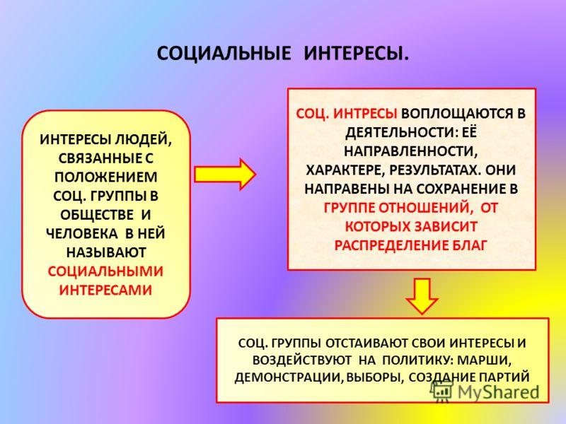 Социальная стратификация социальная