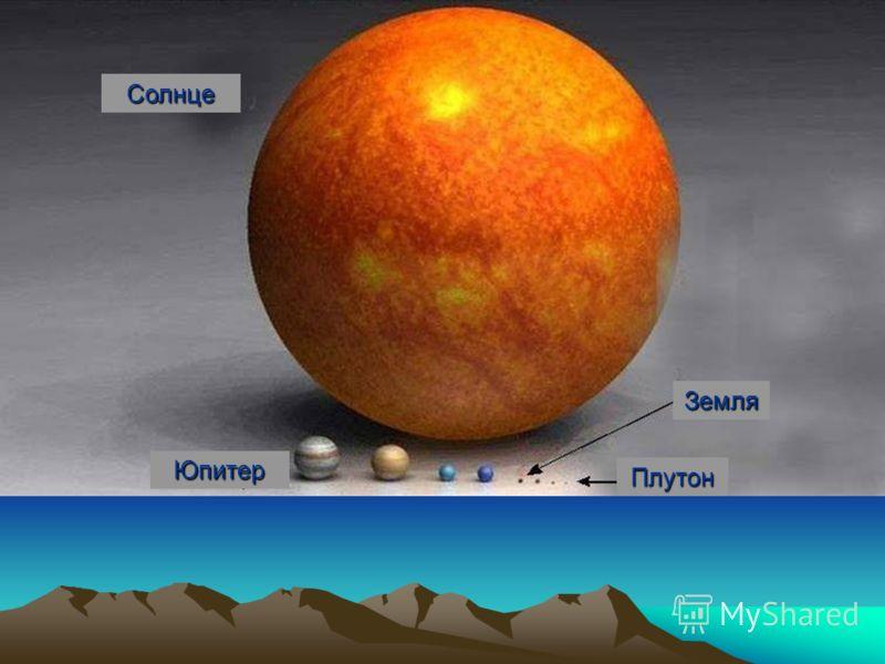 Земля Плутон НептунЮпитерУран Сатурн