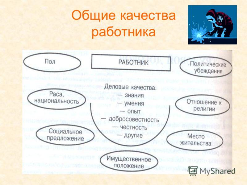 9 Общие качества работника