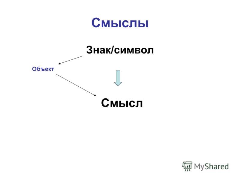 Смыслы Знак/символ Смысл Объект