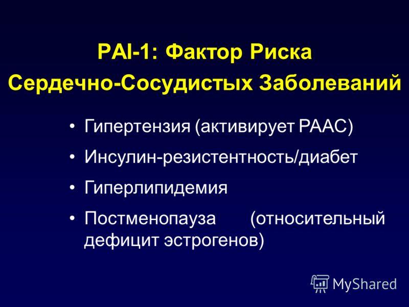 PAI-1: Фактор Риска Сердечно-Сосудистых Заболеваний Гипертензия (активирует РААС) Инсулин-резистентность/диабет Гиперлипидемия Постменопауза (относительный дефицит эстрогенов)