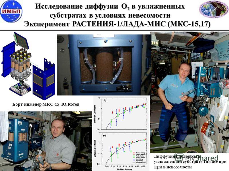 Диффузия кислорода в увлажненном субстрате Turface при 1g и в невесомости Исследование диффузии О 2 в увлажненных субстратах в условиях невесомости Борт-инженер МКС-15 Ю.Котов Эксперимент РАСТЕНИЯ-1/ЛАДА-МИС (МКС-15,17)
