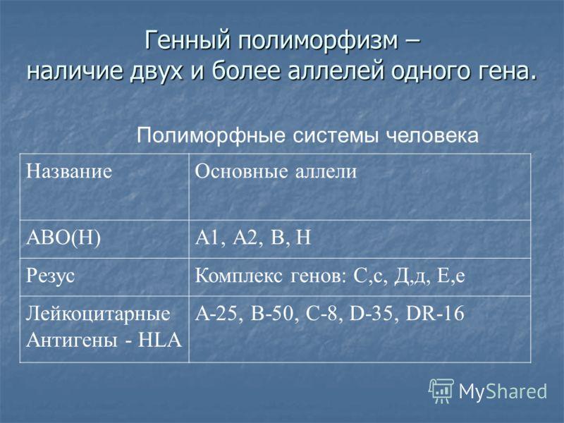 Генный полиморфизм – наличие двух и более аллелей одного гена. Полиморфные системы человека НазваниеОсновные аллели АВО(Н)А1, А2, В, Н РезусКомплекс генов: С,с, Д,д, Е,е Лейкоцитарные Антигены - HLA A-25, B-50, C-8, D-35, DR-16