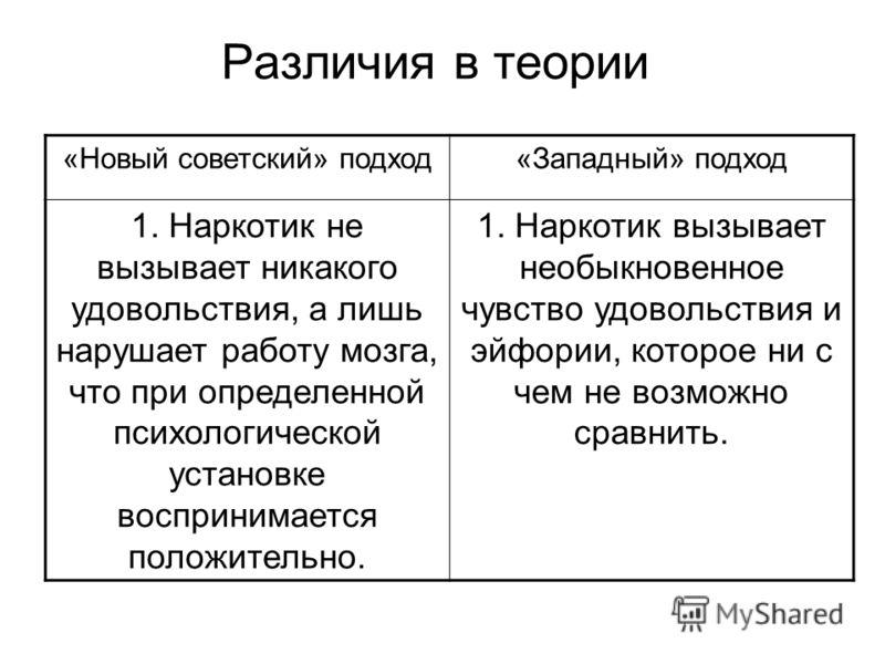 «Новый советский» подход«Западный» подход 1. Наркотик не вызывает никакого удовольствия, а лишь нарушает работу мозга, что при определенной психологической установке воспринимается положительно. 1. Наркотик вызывает необыкновенное чувство удовольстви