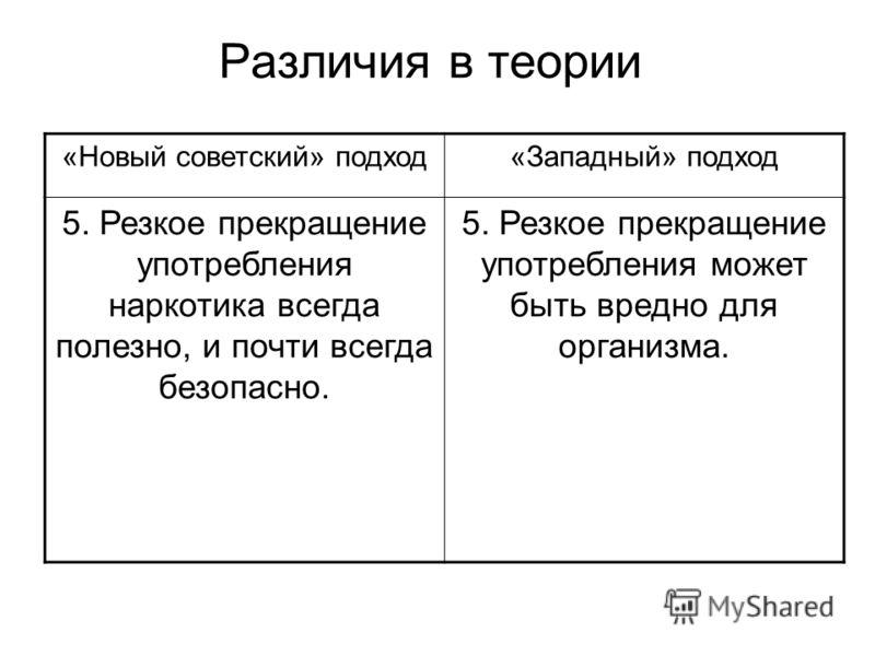 Различия в теории «Новый советский» подход«Западный» подход 5. Резкое прекращение употребления наркотика всегда полезно, и почти всегда безопасно. 5. Резкое прекращение употребления может быть вредно для организма.