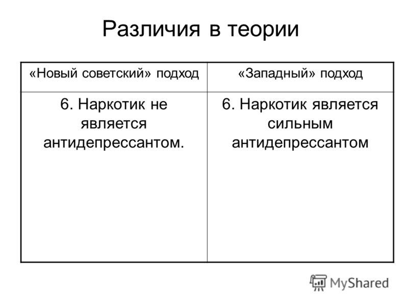 Различия в теории «Новый советский» подход«Западный» подход 6. Наркотик не является антидепрессантом. 6. Наркотик является сильным антидепрессантом
