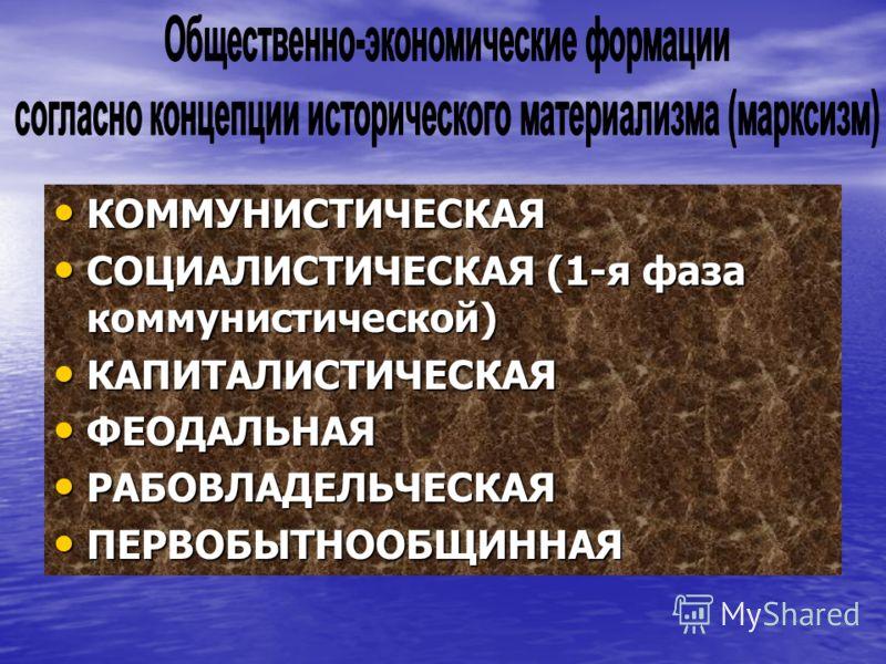КОММУНИСТИЧЕСКАЯ КОММУНИСТИЧЕСКАЯ СОЦИАЛИСТИЧЕСКАЯ (1-я фаза коммунистической) СОЦИАЛИСТИЧЕСКАЯ (1-я фаза коммунистической) КАПИТАЛИСТИЧЕСКАЯ КАПИТАЛИСТИЧЕСКАЯ ФЕОДАЛЬНАЯ ФЕОДАЛЬНАЯ РАБОВЛАДЕЛЬЧЕСКАЯ РАБОВЛАДЕЛЬЧЕСКАЯ ПЕРВОБЫТНООБЩИННАЯ ПЕРВОБЫТНООБЩ