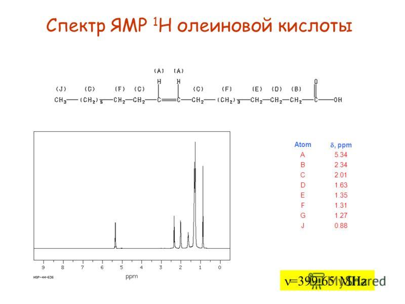 Спектр ЯМР 1 H олеиновой кислоты Atom, ppm A11.00 B5.35 C5.33 D2.33 E2.00 F1.63 G1.45 to 1.23 J0.88 =89.56 МГц