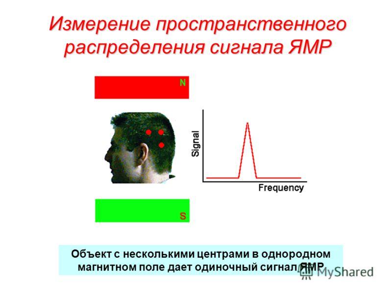 Время спин-спиновой релаксации T 2 в нормальных и патологически изменённых тканях мозга нормальные - T2 (мс)патологические - T2 (мс) Серое в-во101Астроцитома180 Белое в-во96Глиобластома170 СМЖ510Олигодендроглиома200 Мозолистое тело120Глиома260 Мост11