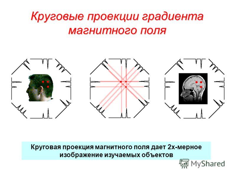 Обнаружение сигнала ЯМР в градиенте магнитного поля