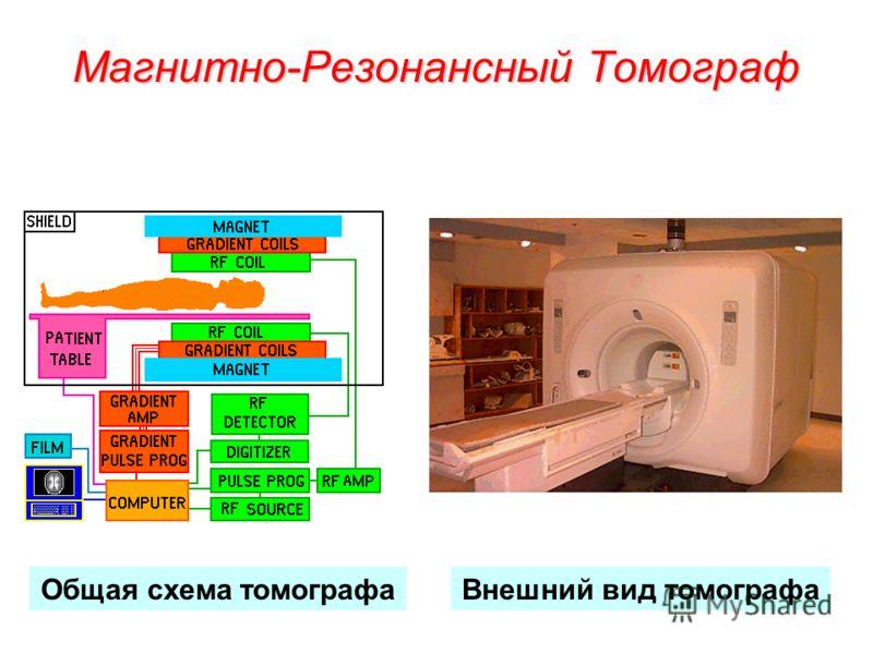 Формулы контрастирующих веществ