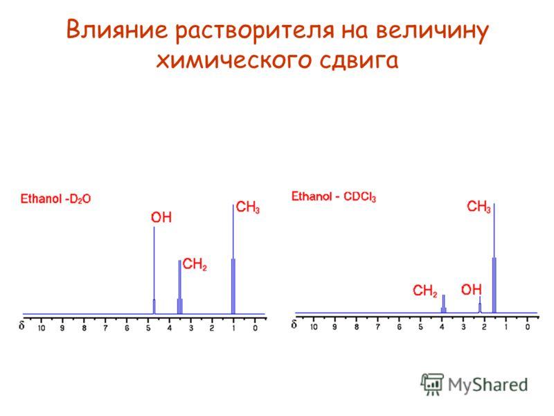 Химический сдвиг Электроны, прецессируя вокруг вектора внешнего магнитного поля, создают дополнительное магнитный момент: H'= *H 0 H' – дополнительный магнитный момент, H 0 – вектор внешнего магнитного поля, - константа экранирования H эфф = H 0 - H'