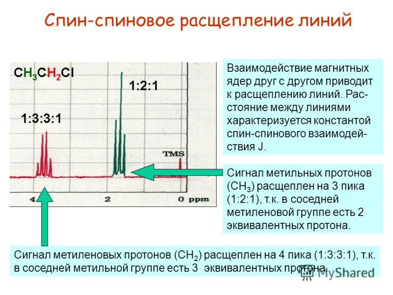 Влияние растворителя на величину химического сдвига