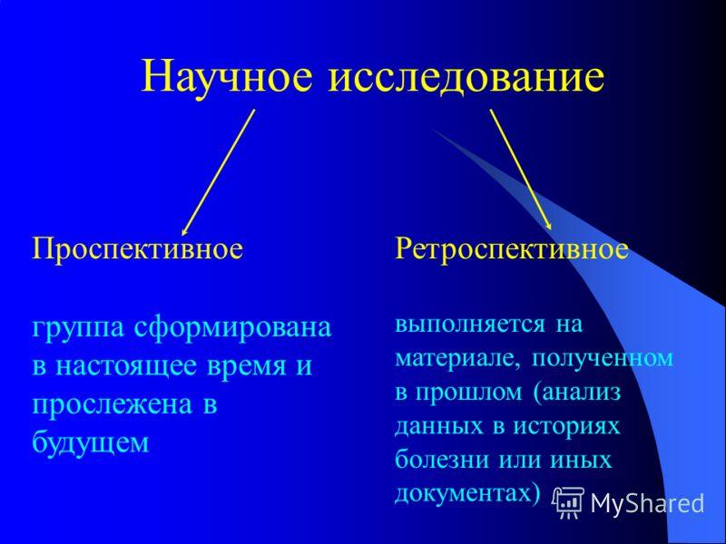 Изучение Ретроспективное фото
