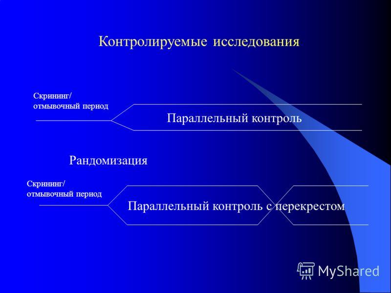 Скрининг/ отмывочный период Рандомизация Скрининг/ отмывочный период Параллельный контроль Параллельный контроль с перекрестом Контролируемые исследования