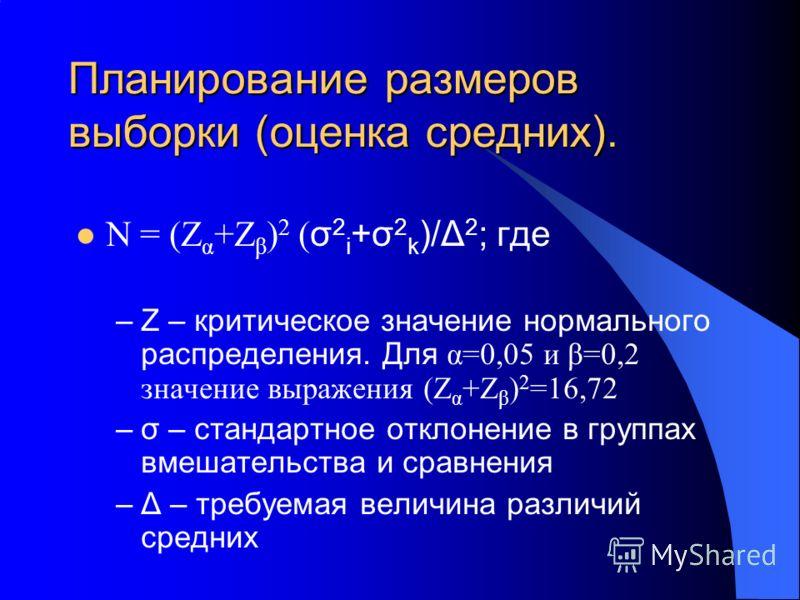 Планирование размеров выборки (оценка средних). N = (Z α +Z β ) 2 ( σ 2 i +σ 2 k )/Δ 2 ; где – Z – критическое значение нормального распределения. Для α=0,05 и β=0,2 значение выражения (Z α +Z β ) 2 =16,72 – σ – стандартное отклонение в группах вмеша