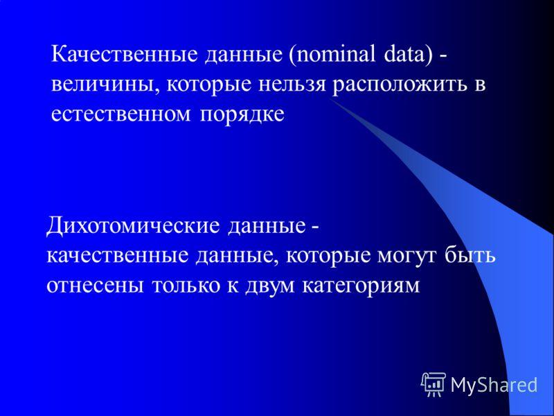 Качественные данные (nominal data) - величины, которые нельзя расположить в естественном порядке Дихотомические данные - качественные данные, которые могут быть отнесены только к двум категориям