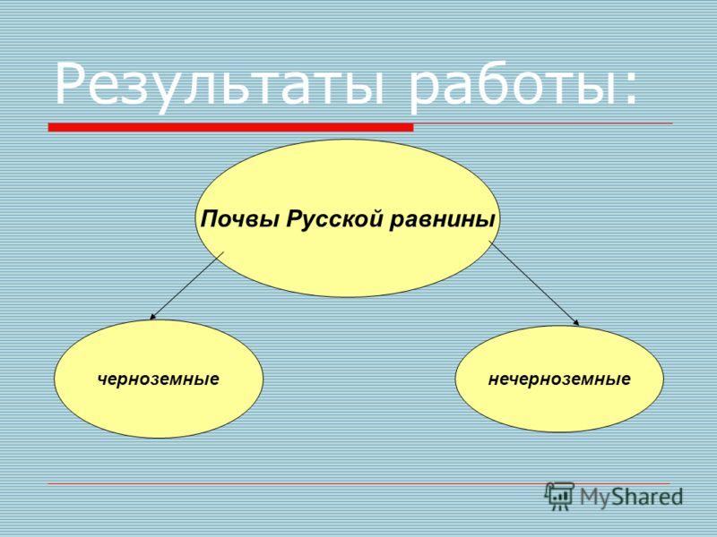 Результаты работы: Почвы Русской равнины черноземные нечерноземные