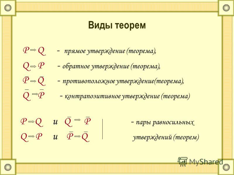 Виды теорем P Q - прямое утверждение (теорема), Q P - обратное утверждение (теорема), P Q - противоположное утверждение(теорема), Q P - контрапозитивное утверждение (теорема) P Q и Q P - пары равносильных Q P и P Q утверждений (теорем)