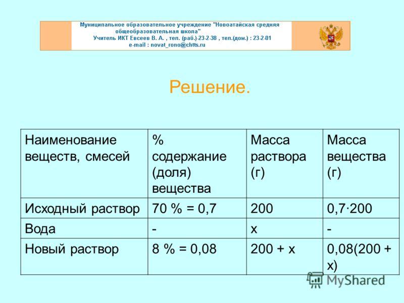 Решение. Наименование веществ, смесей % содержание (доля) вещества Масса раствора (г) Масса вещества (г) Исходный раствор70 % = 0,72000,7·200 Вода-х- Новый раствор8 % = 0,08200 + х0,08(200 + х)