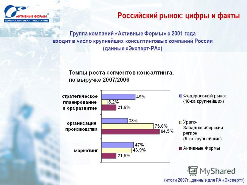 Российский рынок: цифры и факты (итоги 2007г., данные для РА «Эксперт») Группа компаний «Активные Формы» с 2001 года входит в число крупнейших консалтинговых компаний России (данные «Эксперт-РА»)