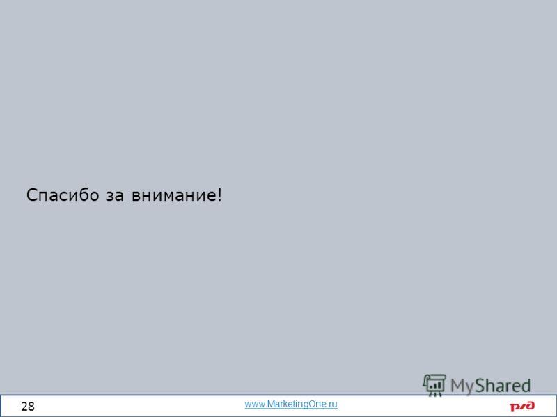 Спасибо за внимание! 28 www.MarketingOne.ru
