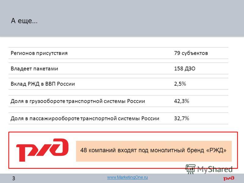 А еще… 3 Владеет пакетами158 ДЗО Доля в грузообороте транспортной системы России42,3% Вклад РЖД в ВВП России2,5% Доля в пассажирообороте транспортной системы России32,7% Регионов присутствия79 субъектов 48 компаний входят под монолитный бренд «РЖД» w