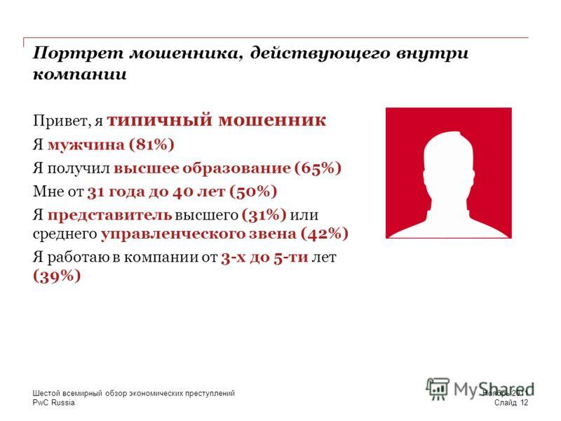 PwC Russia Портрет мошенника, действующего внутри компании Привет, я типичный мошенник Я мужчина (81%) Я получил высшее образование (65%) Мне от 31 года до 40 лет (50%) Я представитель высшего (31%) или среднего управленческого звена (42%) Я работаю