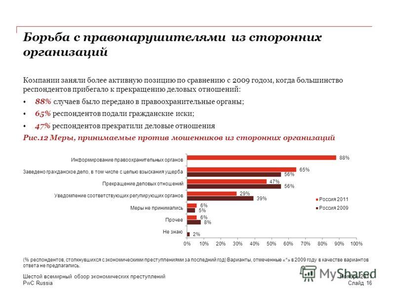 PwC Russia Борьба с правонарушителями из сторонних организаций Компании заняли более активную позицию по сравнению с 2009 годом, когда большинство респондентов прибегало к прекращению деловых отношений: 88% случаев было передано в правоохранительные