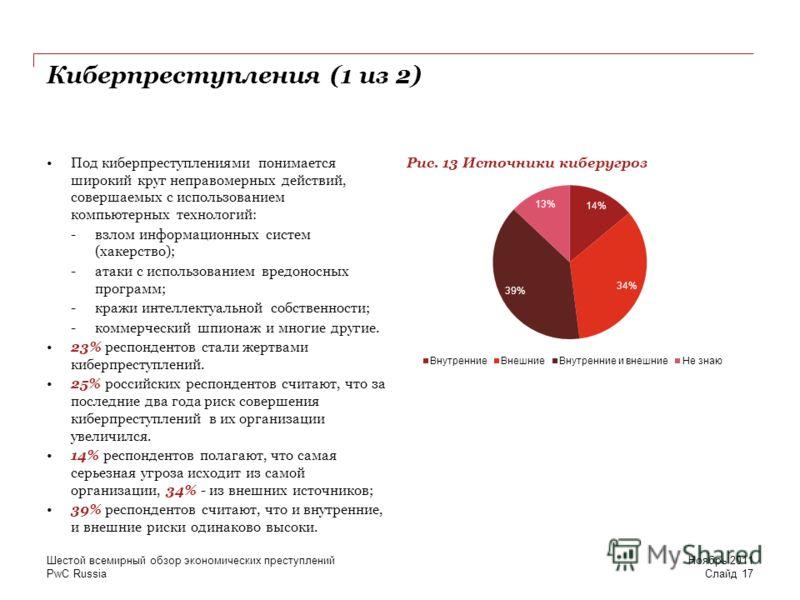 PwC Russia Киберпреступления (1 из 2) Под киберпреступлениями понимается широкий круг неправомерных действий, совершаемых с использованием компьютерных технологий: -взлом информационных систем (хакерство); -атаки с использованием вредоносных программ