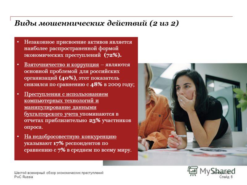 PwC Russia Виды мошеннических действий (2 из 2) Ноябрь 2011 Шестой всемирный обзор экономических преступлений Незаконное присвоение активов является наиболее распространенной формой экономических преступлений (72%). Взяточничество и коррупция – являю