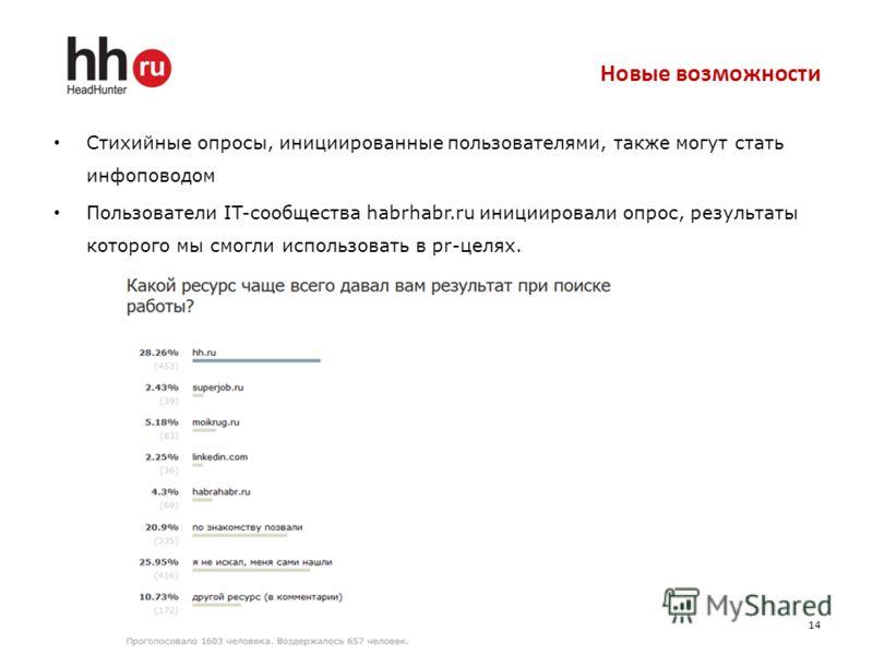 Новые возможности Стихийные опросы, инициированные пользователями, также могут стать инфоповодом Пользователи IT-сообщества habrhabr.ru инициировали опрос, результаты которого мы смогли использовать в pr-целях. 14