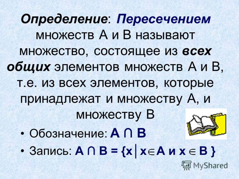 Определение: Пересечением множеств А и В называют множество, состоящее из всех общих элементов множеств А и В, т.е. из всех элементов, которые принадлежат и множеству А, и множеству В Обозначение: А В Запись: А В = {хх А и х В }