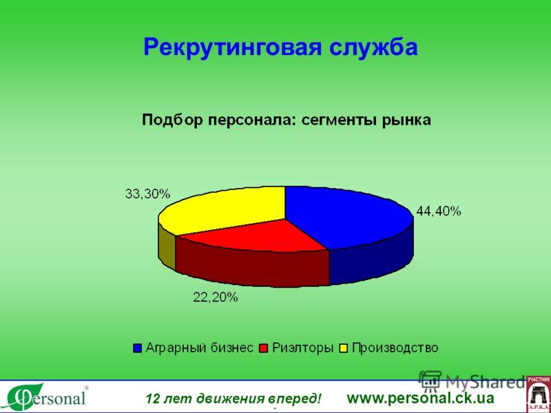 12 лет движения вперед! www.personal.ck.ua яя Рекрутинговая служба