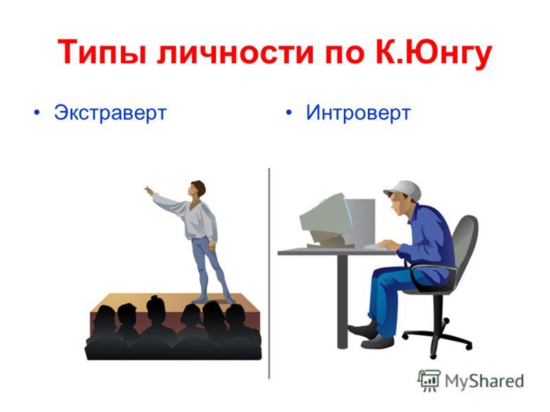 Типы личности по К.Юнгу ИнтровертЭкстраверт