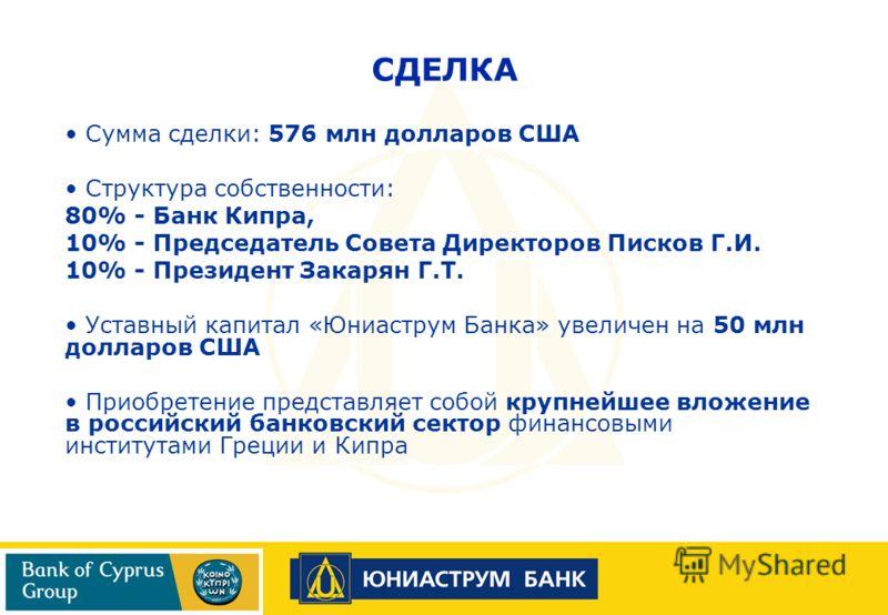 Сумма сделки: 576 млн долларов США Структура собственности: 80% - Банк Кипра, 10% - Председатель Совета Директоров Писков Г.И. 10% - Президент Закарян Г.Т. Уставный капитал «Юниаструм Банка» увеличен на 50 млн долларов США Приобретение представляет с