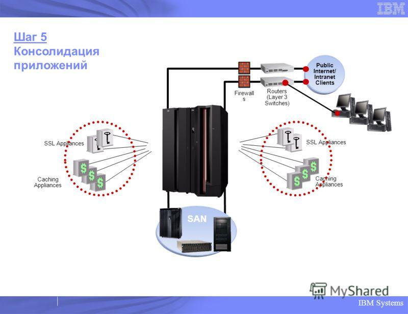 IBM Systems Шаг 5 Консолидация приложений SSL Appliances Caching Appliances SSL Appliances Caching Appliances Public Internet/ Intranet Clients Routers (Layer 3 Switches) Firewall s SAN