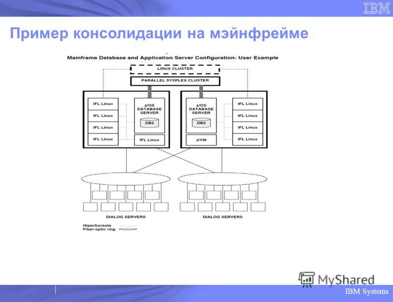 IBM Systems Пример консолидации на мэйнфрейме
