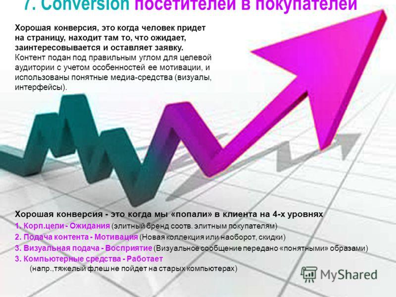 7. Conversion посетителей в покупателей Хорошая конверсия - это когда мы «попали» в клиента на 4-х уровнях 1. Корп.цели - Ожидания (элитный бренд соотв. элитным покупателям) 2. Подача контента - Мотивация (Новая коллекция или наоборот, скидки) 3. Виз