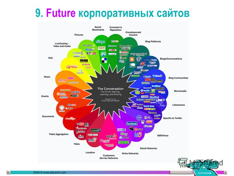 9. Future корпоративных сайтов