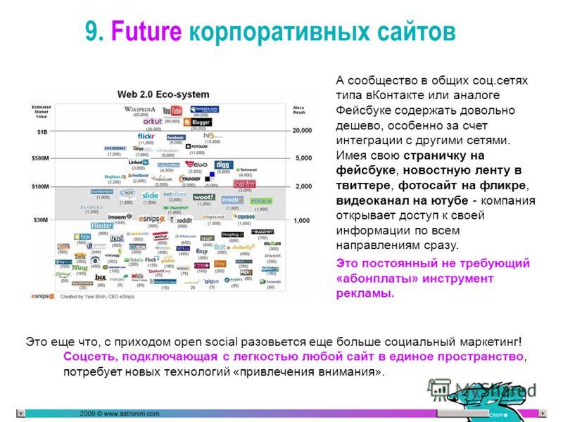 Это еще что, с приходом open social разовьется еще больше социальный маркетинг! Соцсеть, подключающая с легкостью любой сайт в единое пространство, потребует новых технологий «привлечения внимания». А сообщество в общих соц.сетях типа вКонтакте или а