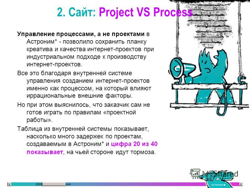 2. Сайт: Project VS Process Управление процессами, а не проектами в Астроним* - позволило сохранить планку креатива и качества интернет-проектов при индустриальном подходе к производству интернет-проектов. Все это благодаря внутренней системе управле
