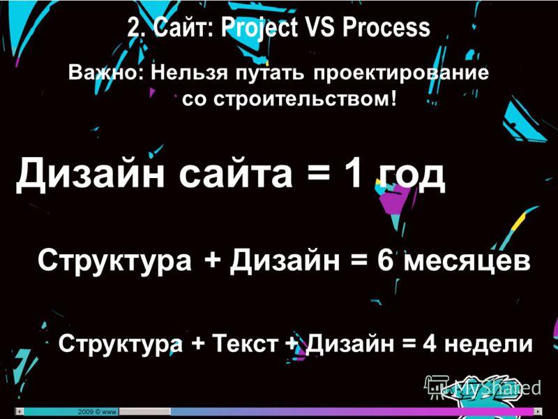 2. Сайт: Project VS Process Важно: Нельзя путать проектирование со строительством! Дизайн сайта = 1 год Структура + Дизайн = 6 месяцев Структура + Текст + Дизайн = 4 недели