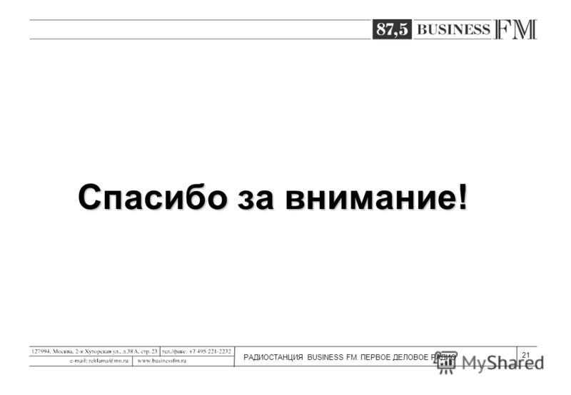 РАДИОСТАНЦИЯ BUSINESS FM. ПЕРВОЕ ДЕЛОВОЕ РАДИО 21 Спасибо за внимание!