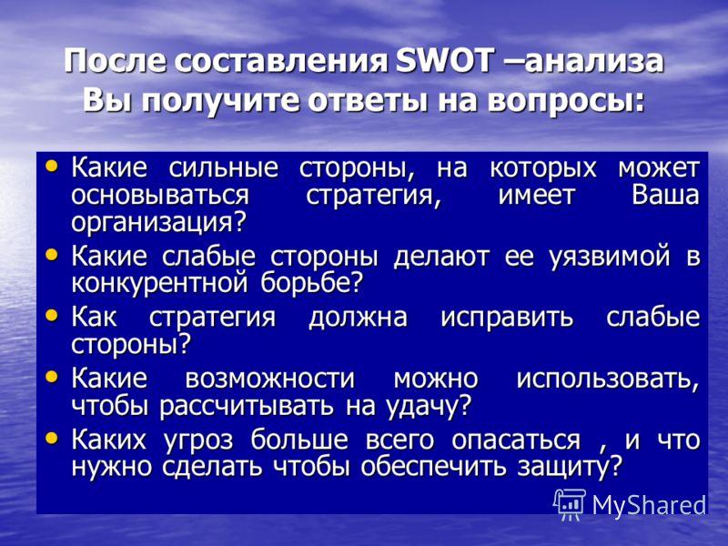 SWOT- анализ Внешняя среда (рынок) Внутренняя среда (организация) ВозможностиУгрозы Сильные стороны Развитие Компенсация угроз Слабые стороны Что изменить?Проблемный