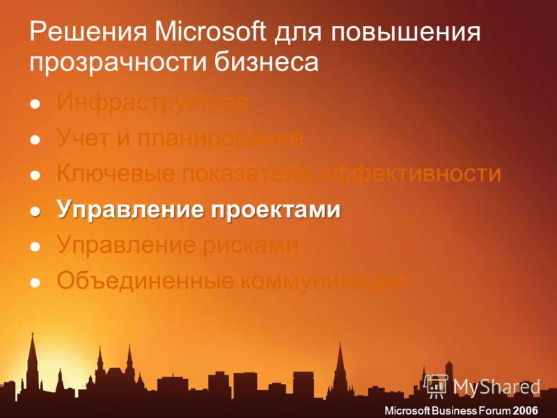 Microsoft Business Forum 2006 Решения Microsoft для повышения прозрачности бизнеса Инфраструктура Учет и планирование Ключевые показатели эффективности Управление проектами Управление проектами Управление рисками Объединенные коммуникации