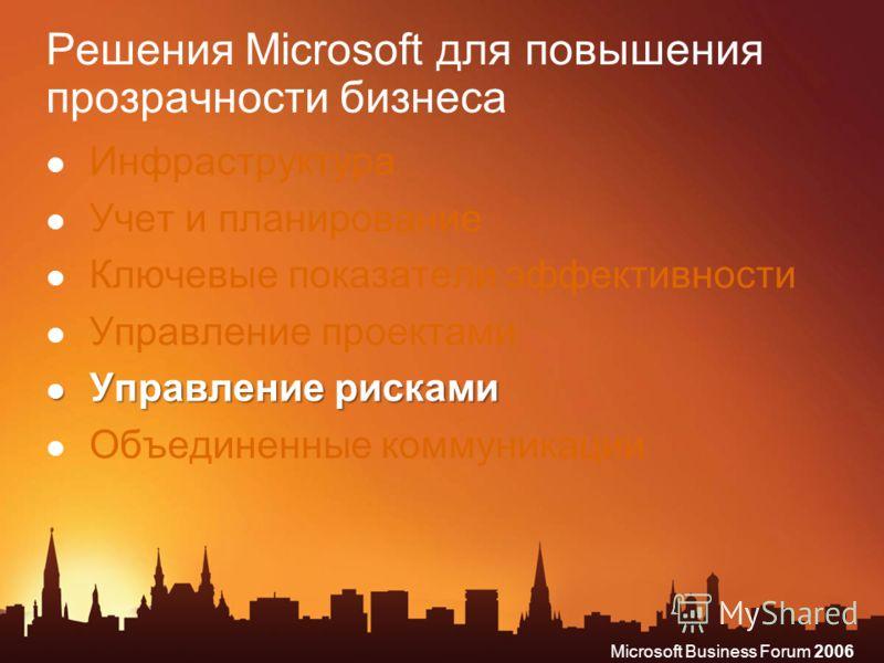 Microsoft Business Forum 2006 Решения Microsoft для повышения прозрачности бизнеса Инфраструктура Учет и планирование Ключевые показатели эффективности Управление проектами Управление рисками Управление рисками Объединенные коммуникации